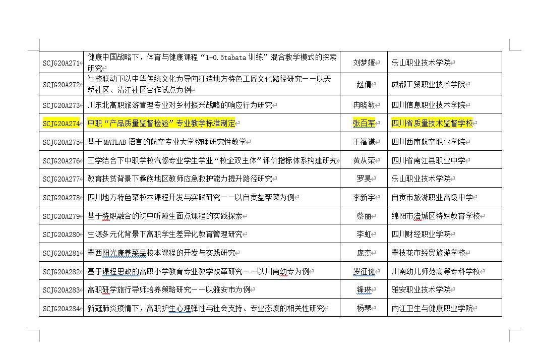 省教育厅立项文件2.jpg